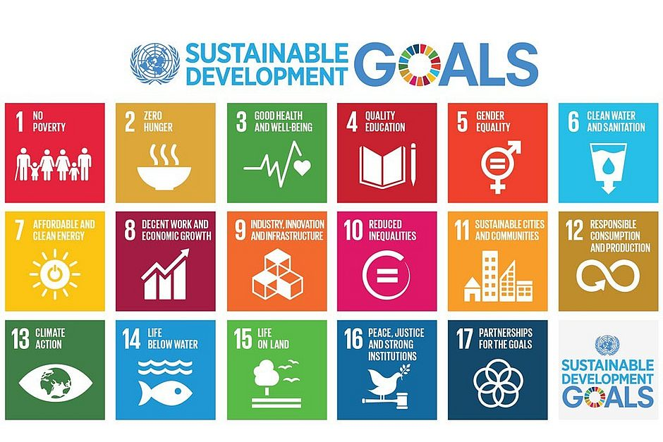 Contributing to the UN Sustainable Development Goals
